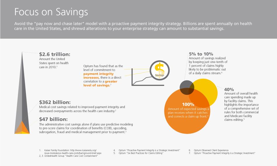 focus of savings model