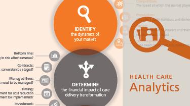 Health care analytics infographic