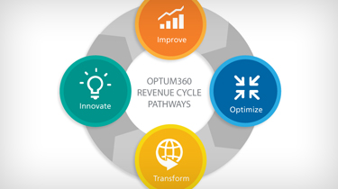 Optum360 revenue cycle pathways