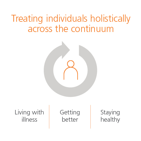 treating individuals holistically getting better, staying healthy