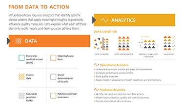 Thumbnail of article titled 'From data to action'