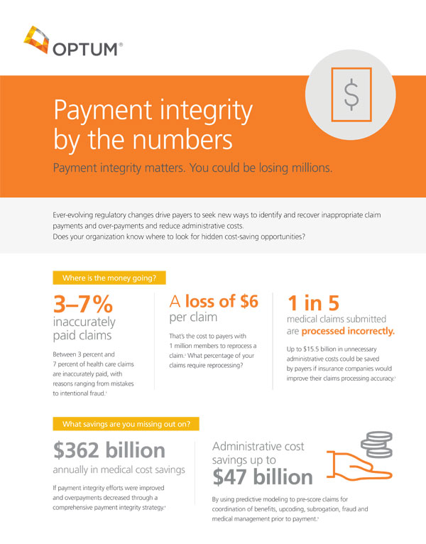 Payment integrity by the numbers