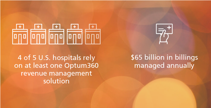 Optum360 in U.S. hospitals and billings managed annually.